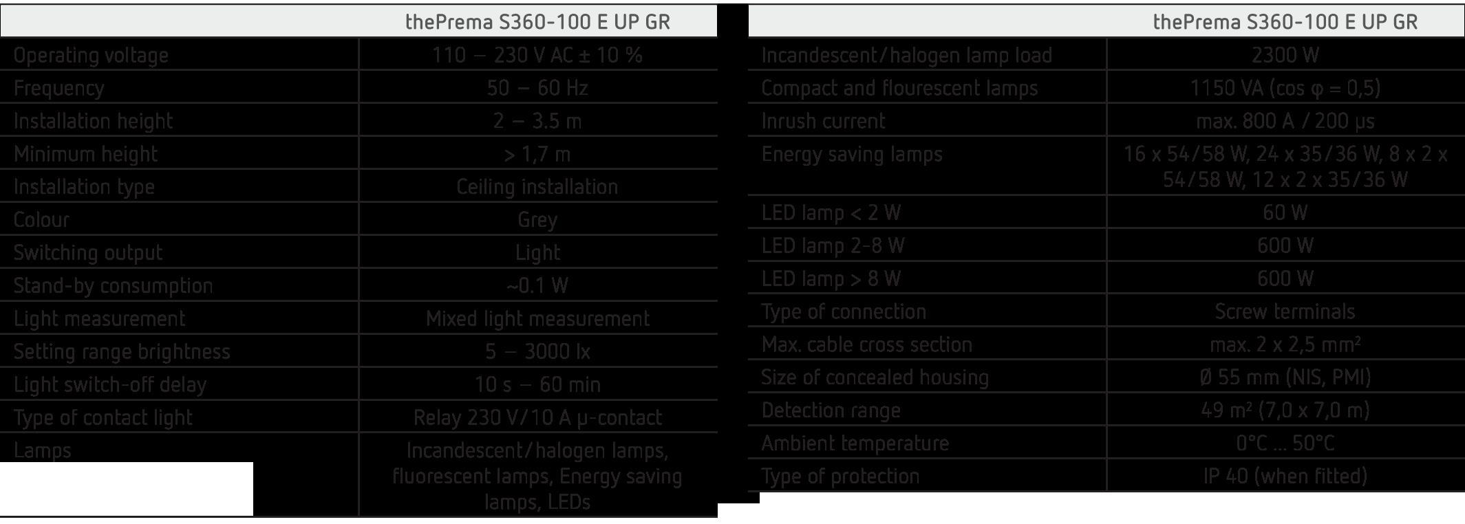 thePrema S360-100 E UP