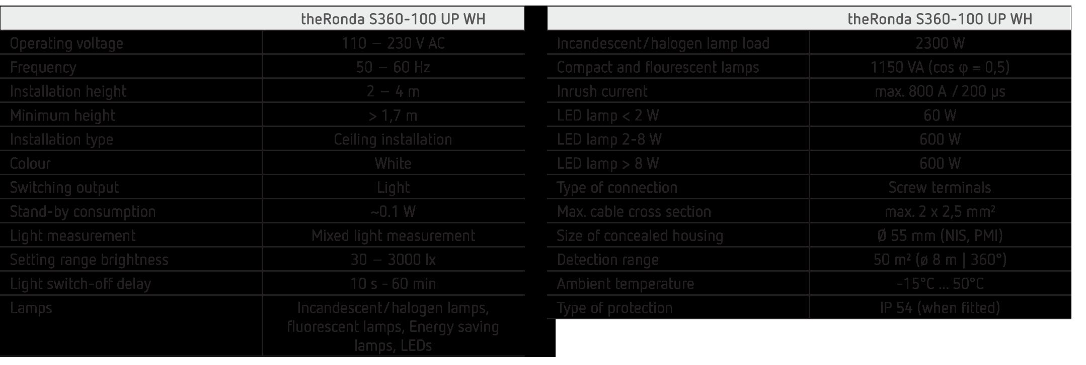 theRonda S360-100 UP WH