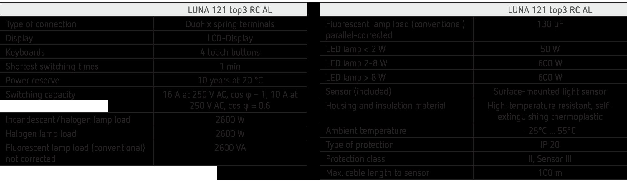 Luna 121 top3 RC AL