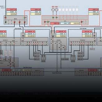 SCADA & Automation