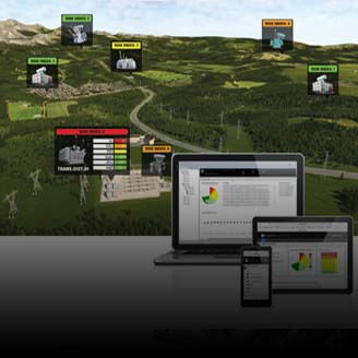 DGA Software