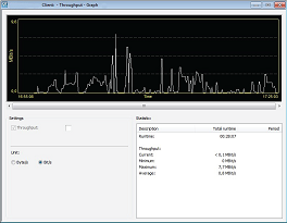 Hirschmann Wireless Monitoring Software -  LANmonitor / WLANmonitor